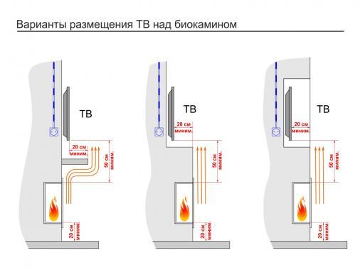 "Биокамин Lux Fire ""Кент 1 Н"" XS"
